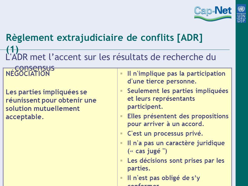 Règlement extrajudiciaire de conflits [ADR] (1)